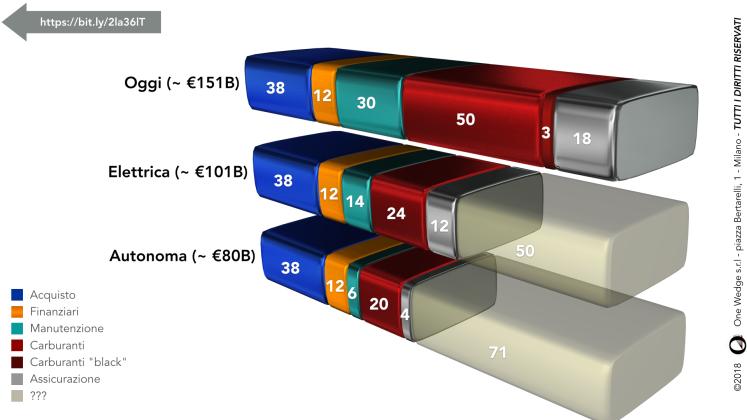Infografica costi.002
